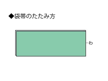 【1】 丈を二つに折る